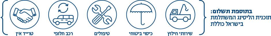 בתוספת תשלום: תוכנית הליסינג המשתלמת בישראל כוללת שירותי חילוץ, כיסוי ביטוח, טיפולים, רכב חלופי וטרייד אין
